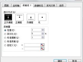 Excel2003中添加误差线