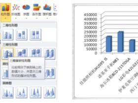 Excel 2010中创建图表