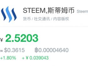 SteemPress - 你在 WordPress 发表的文章也可以赚取虚拟货币