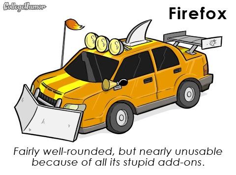 搞笑漫画图解几大浏览器的区别